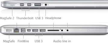 Magsafe2