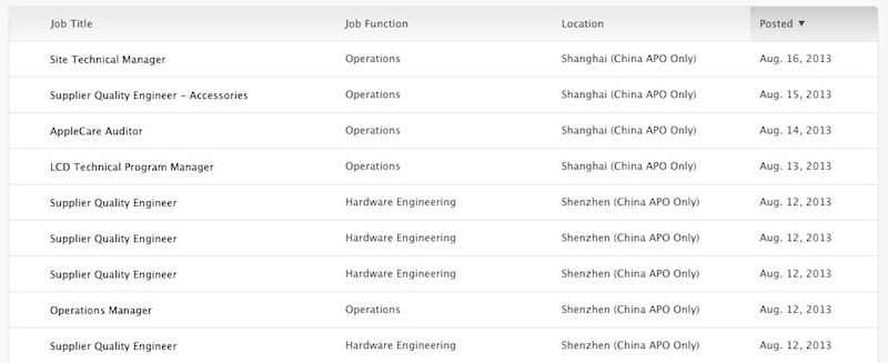 apple_china_jobs