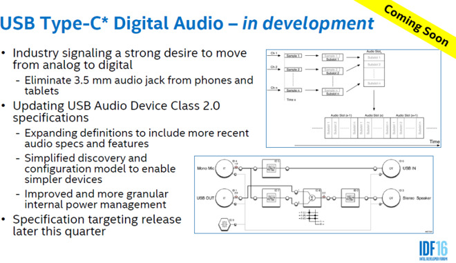 intel wants to replace 35mm headphone jack with usbc audio