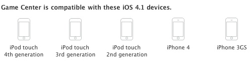 Apple Confirms Game Center Compatibility: Yes on 2nd-Generation iPod Touch, No IP 3G 140758-game_center_compatibility