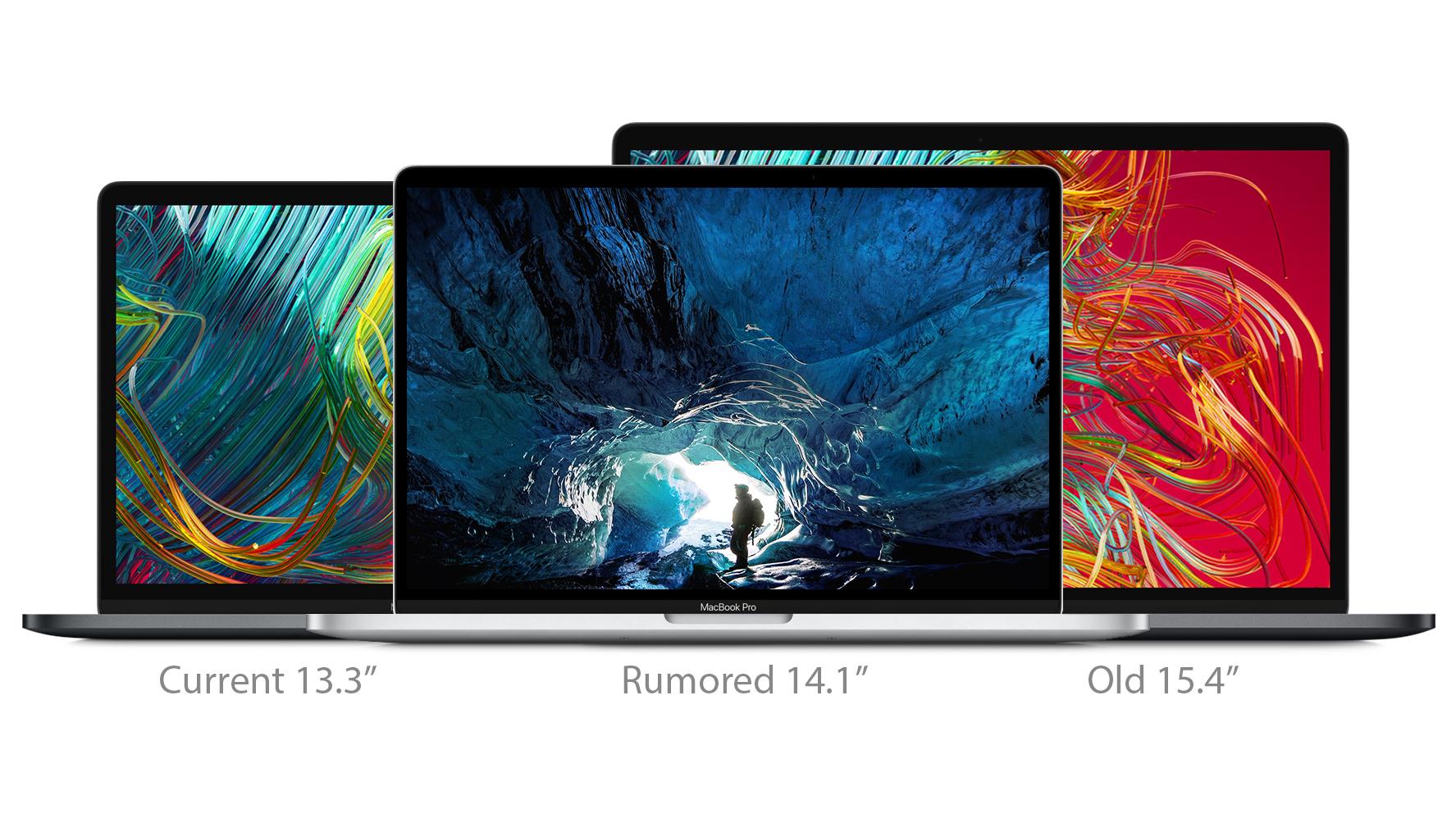 Macbook Pro Everything We Know Macrumors