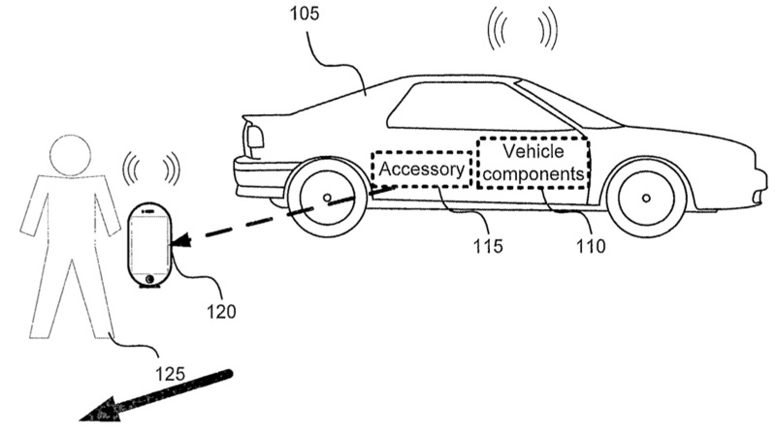 Geofencing to Unlock Vehicle Functions Detailed in New