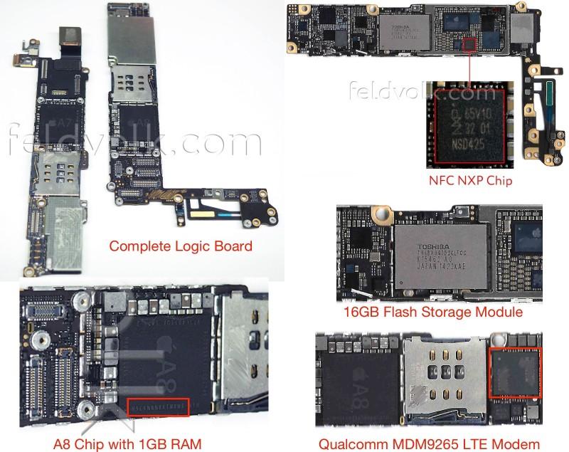 iphone6completelogicboarddetails