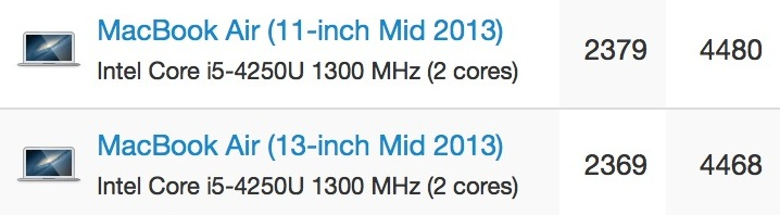 macbook_air_2013_benchmarks
