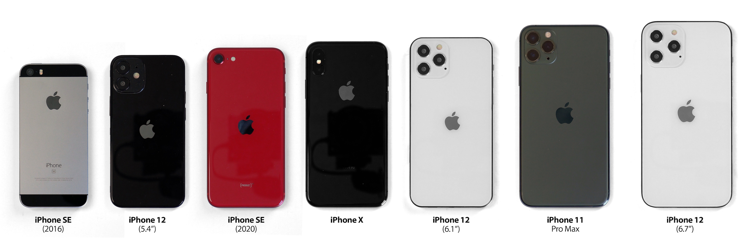 iPhone 12: Release Date on October 13. Everything We Know.