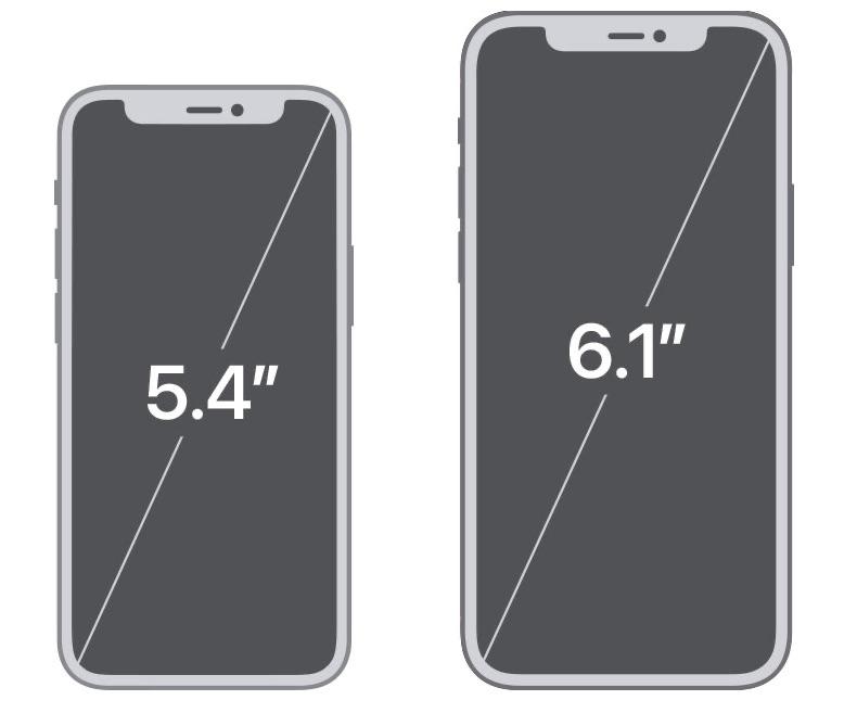 iphone12displaysizes