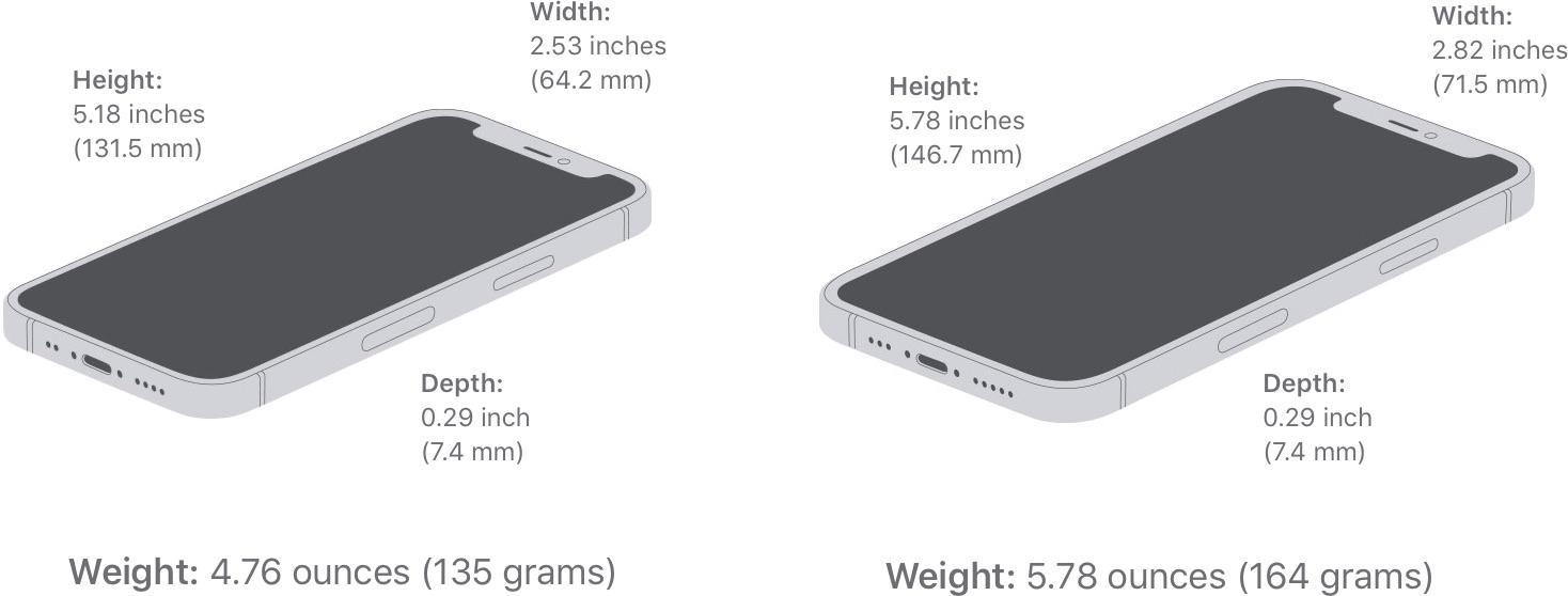 iphone12sizes