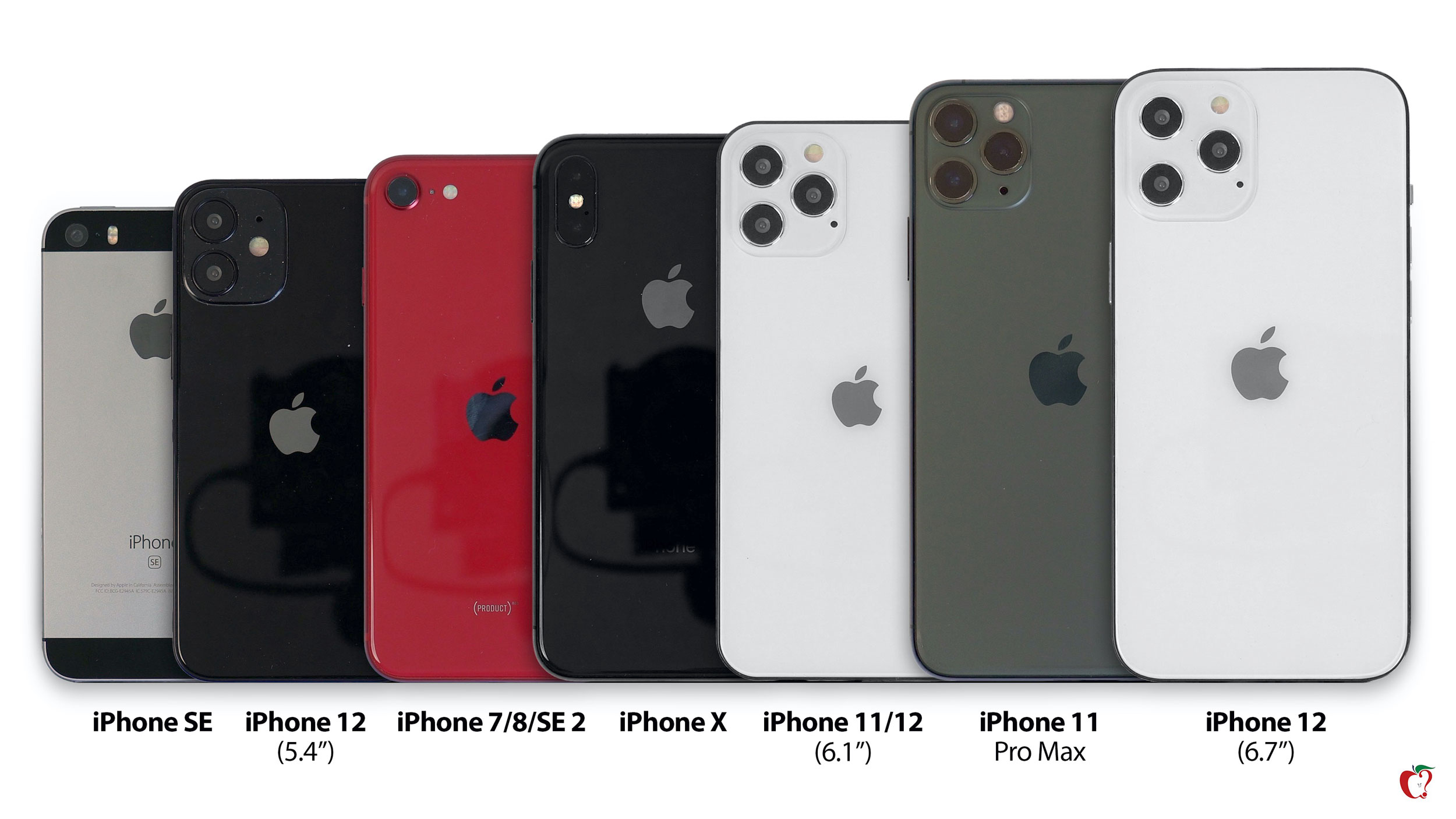 iPhone 12: Release Date in October 2020. Everything We Know.
