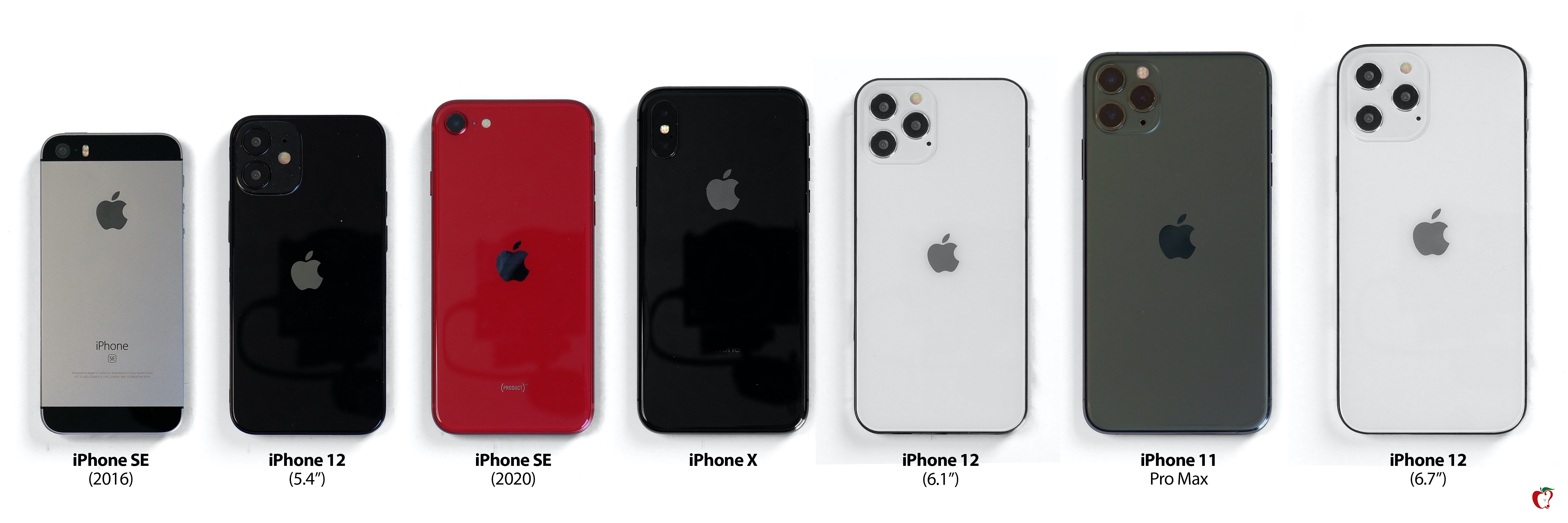 iPhone 12 Sizes Compared with iPhone SE, 7, 8, SE 2, X, 11 ...