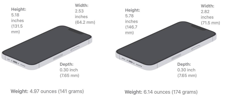 iphone 13 sizes