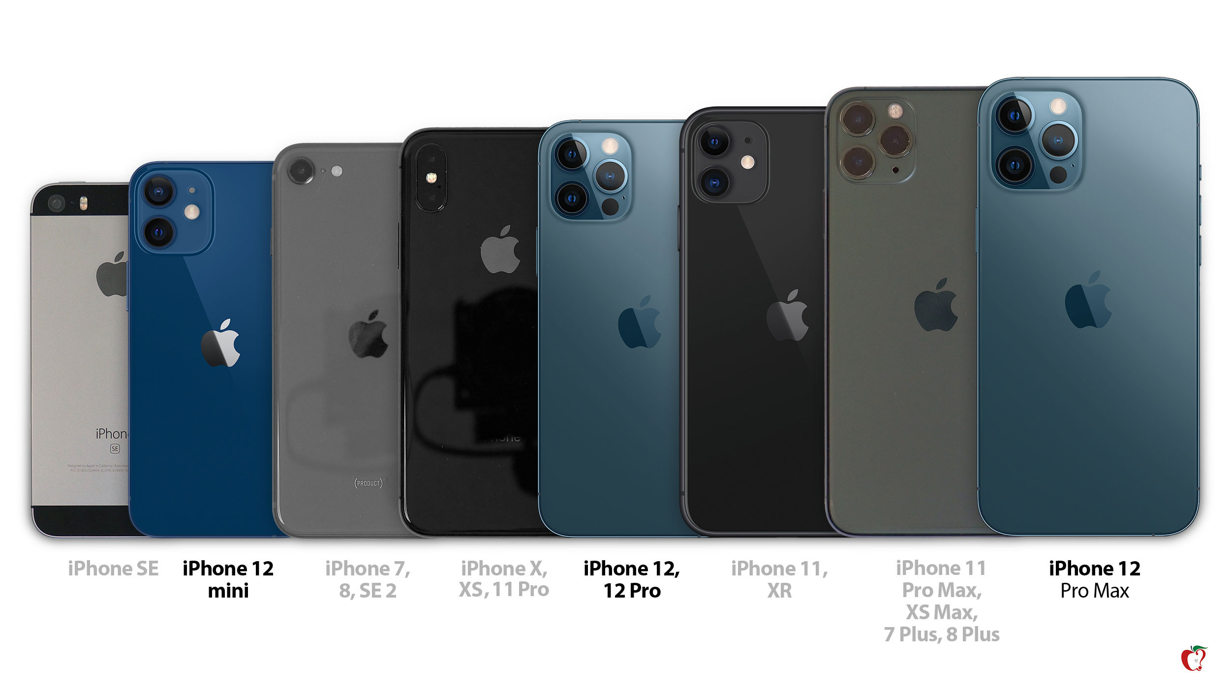 iphone size comparisons d