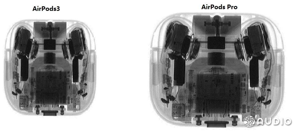 airpods 3 x ray