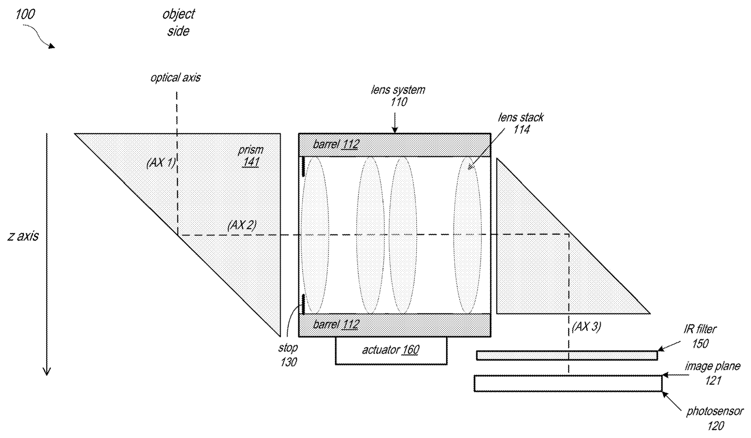 iPhone Periscope Camera Patent Granted Ahead of Rumored 2022 or 2023 Debut