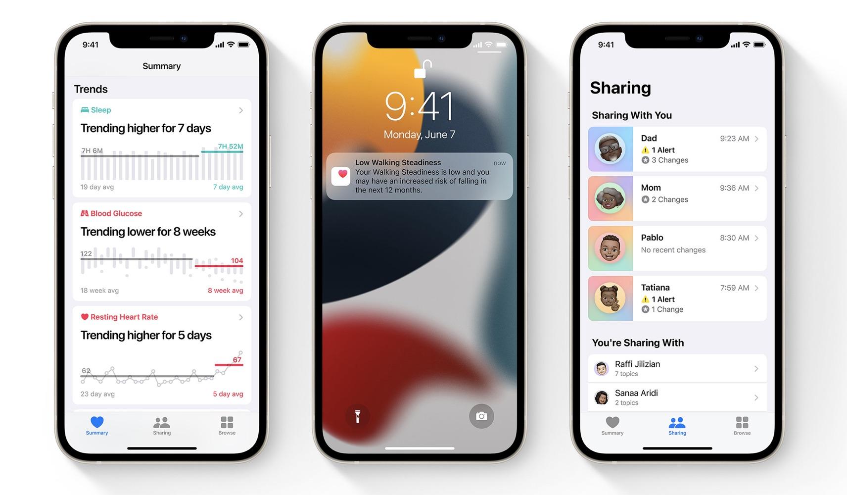 iOS 15 Health