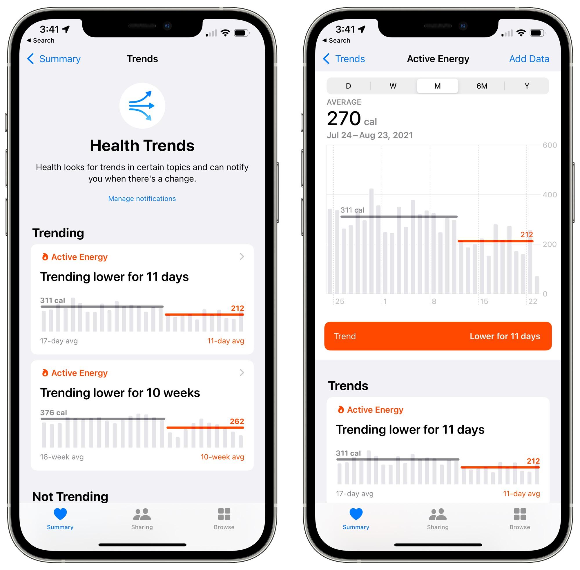 ios 15 health app trend info