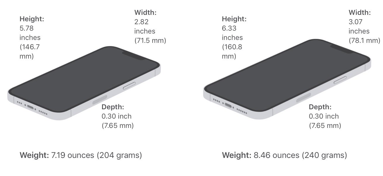 iphone 13 pro dimensions