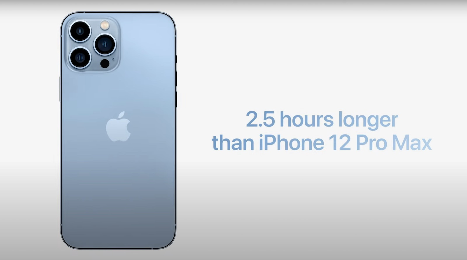 iphone 13 pro max battery life