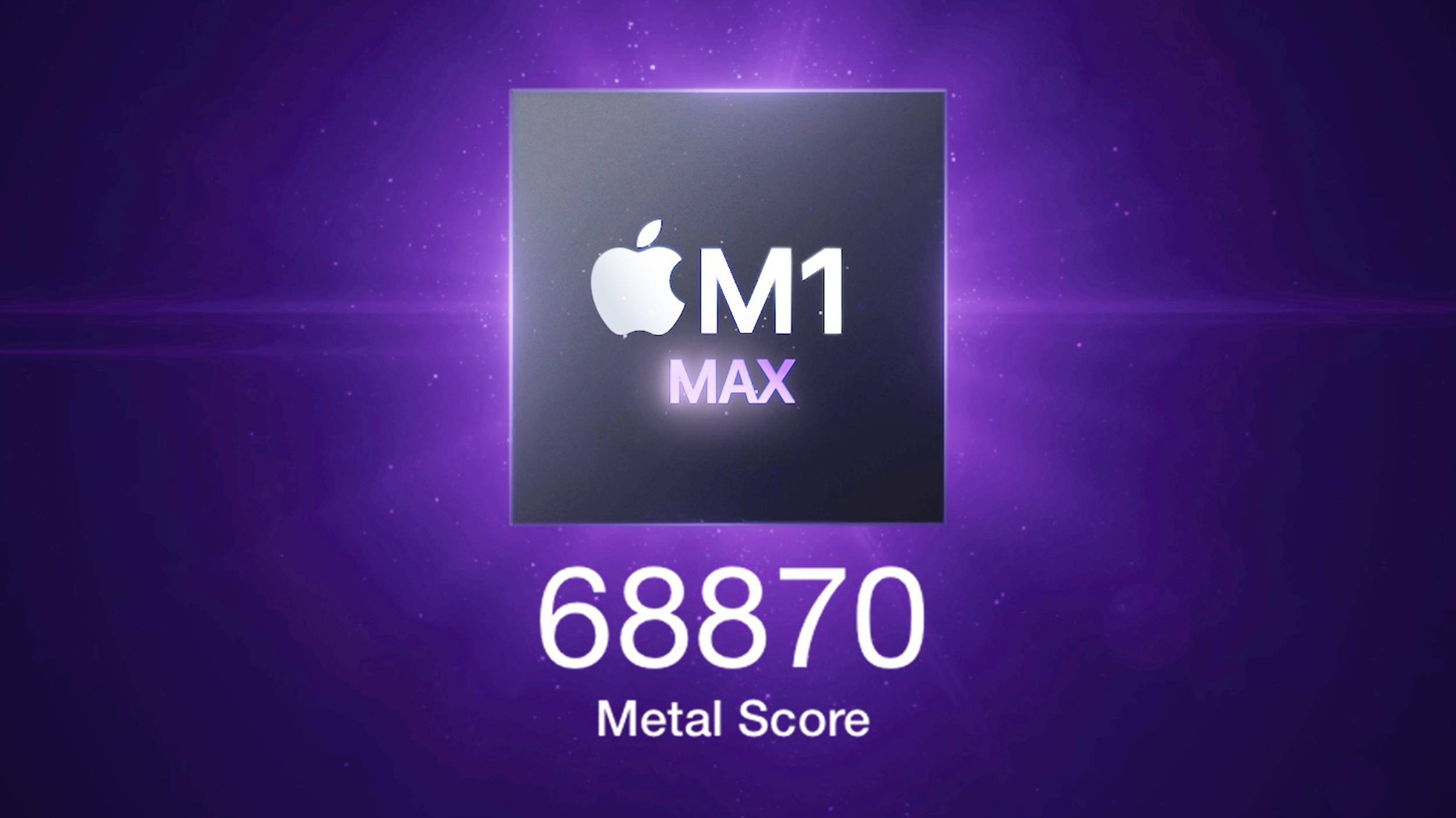 M1 Max Metal Score