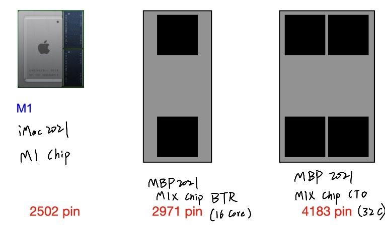 m1x chip info ty98