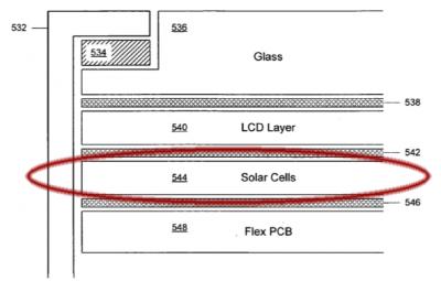 Energia Solar Portatil