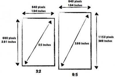 4 inch iphone comparison