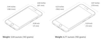 iPhone-6s-Tech-Specs