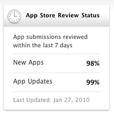 104249 app store review status