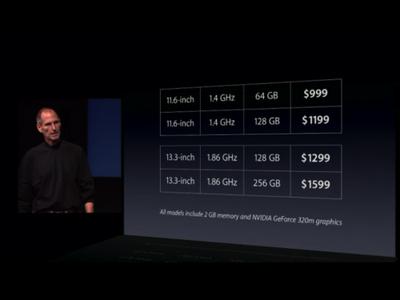 142930 macbook air pricing 500