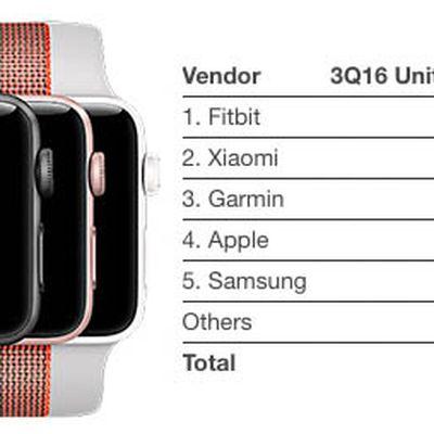 apple watch wearables idc 3q16