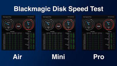blackmagic disk speed test m1 macs