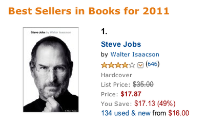 jobs amazon best seller