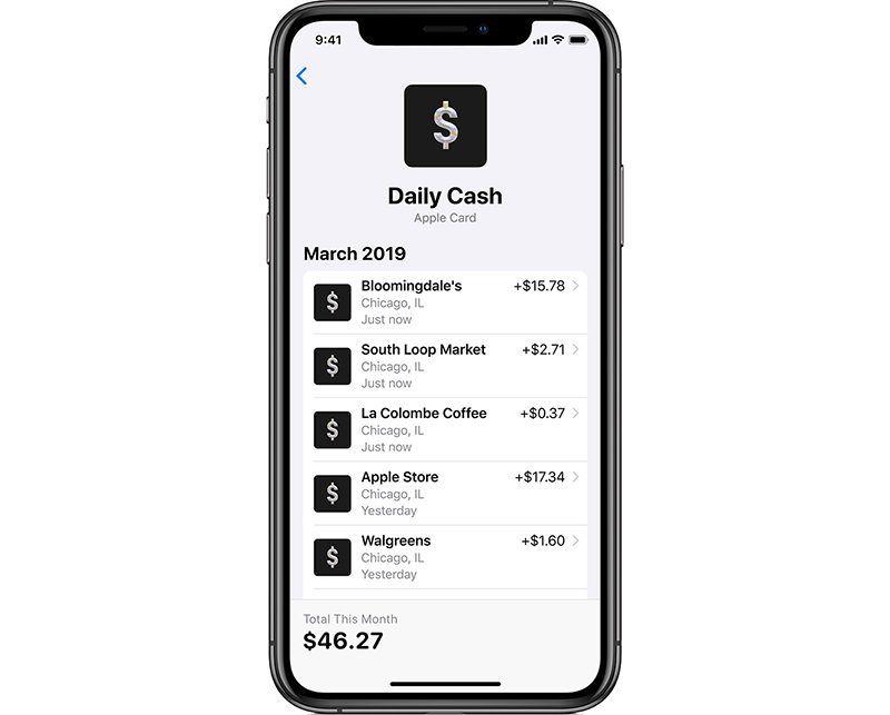 List of daily cash rewards