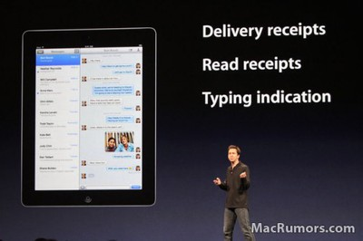 iMessage Features