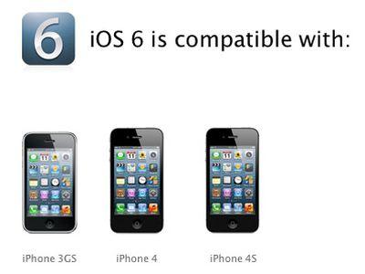 ios 6 compatible iphones