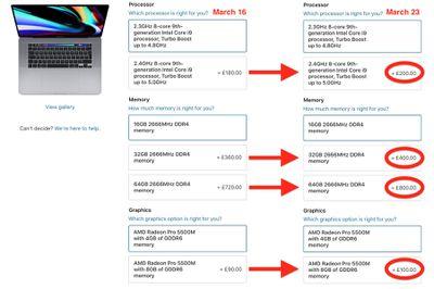 uk mac BTO price hikes march 2020