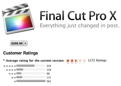 fcp x header ratings