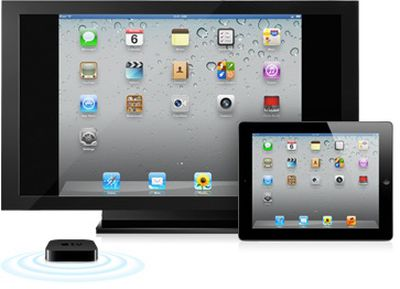 airplay mirroring ipad 2
