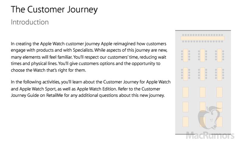 Customer Journey Apple Watch
