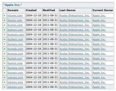 itunes com misspelled domains