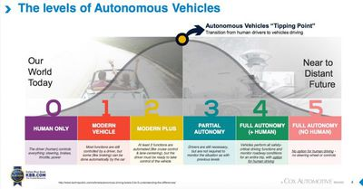 self-driving-scale