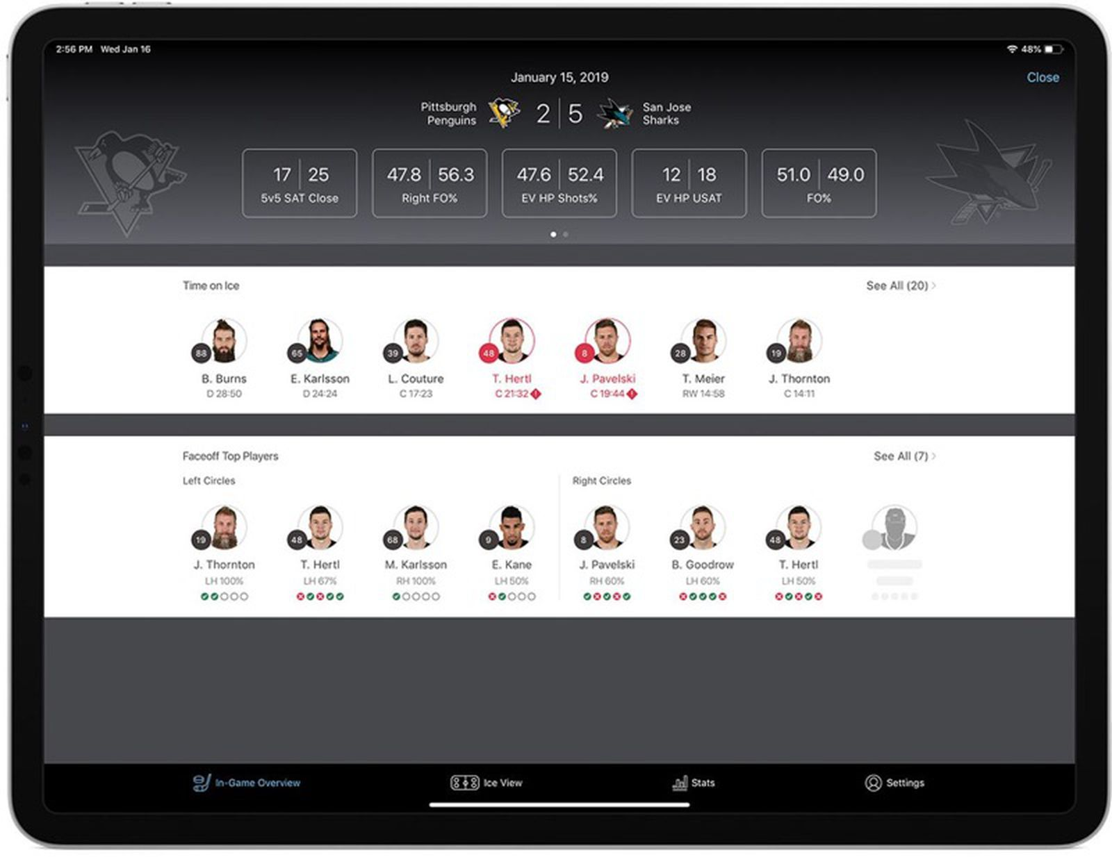 New Nhl Ipad App Offers Coaches Access To 60 Real Time Individual And Team Statistics Macrumors