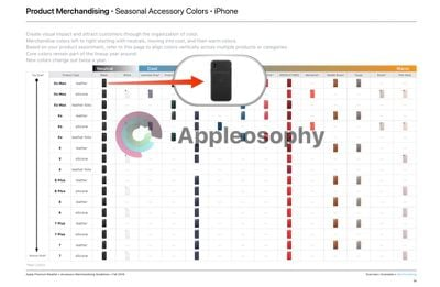 iPhone XS battery case merchandise guide