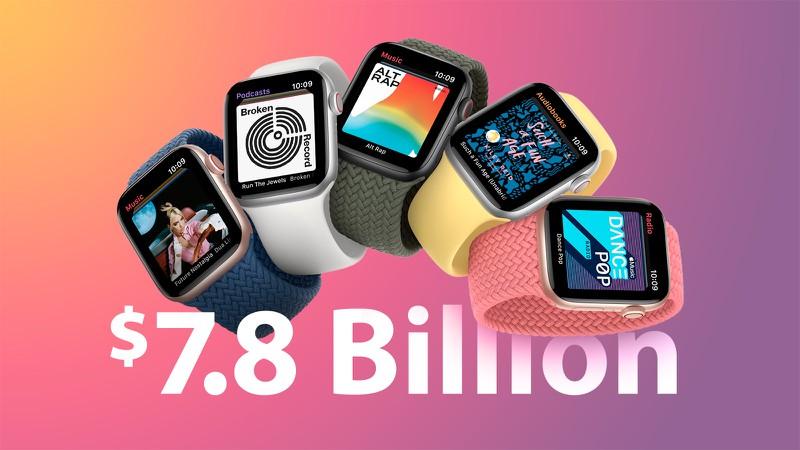 Apple Watch 7.8 Billion Feature