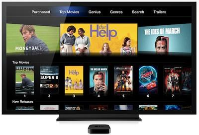 apple tv 2012 movies