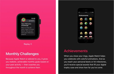 activity achievements