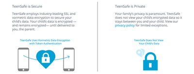teensafe 1