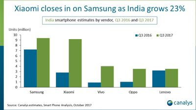 india pr graph 003