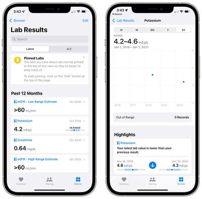 ios 15 health app labs