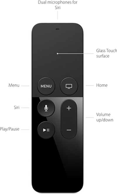 Siri-Remote-Labeled