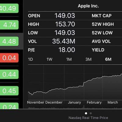 apple 800b
